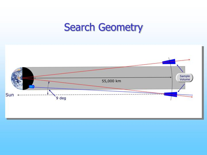 Search Geometry