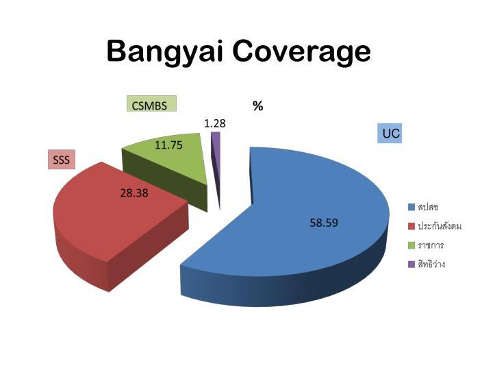 Bangyai Coverage