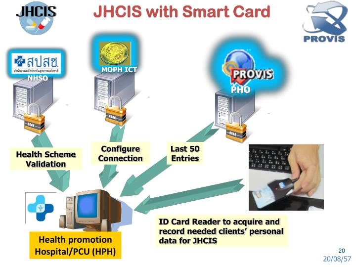 JHCIS with Smart Card
