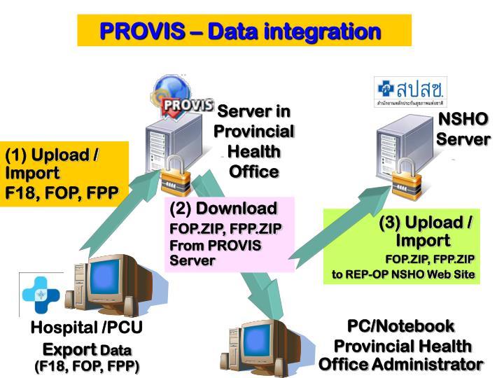 PROVIS – Data integration
