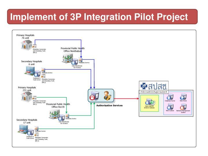 Implement of 3P Integration Pilot Project
