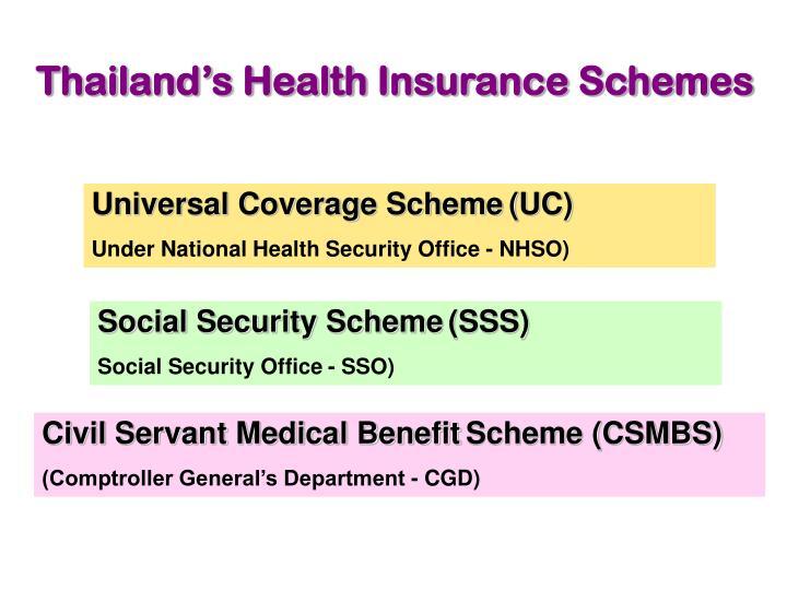 Thailand's Health Insurance Schemes