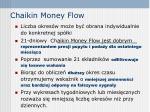 chaikin money flow1