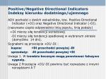 positive negative directional indicators indeksy kierunku dodatniego ujemnego