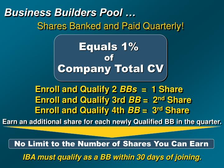 Earn an additional share for each newly Qualified BB in the quarter.
