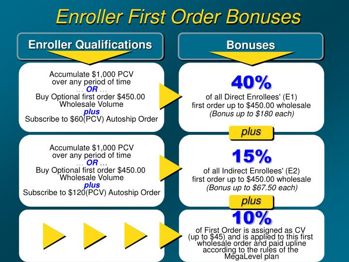 Enroller Qualifications