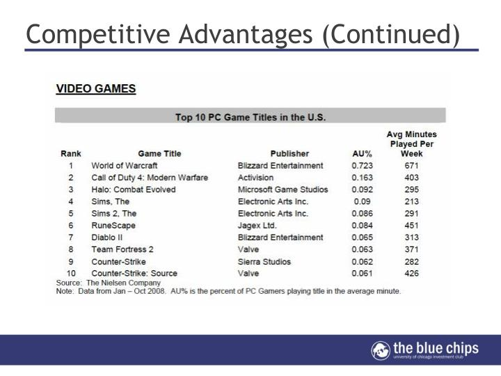 Competitive Advantages (Continued)