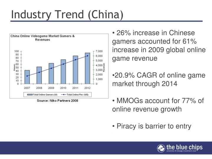 Industry Trend (China)
