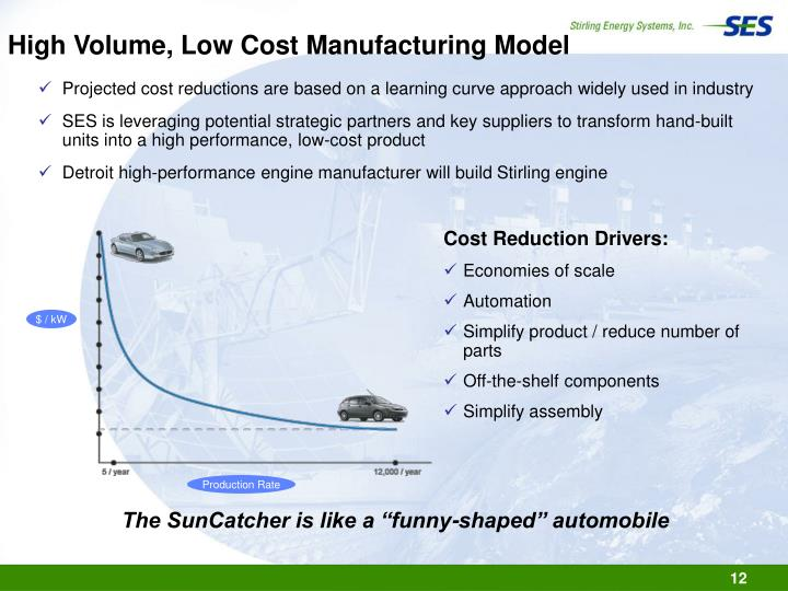 High Volume, Low Cost Manufacturing Model