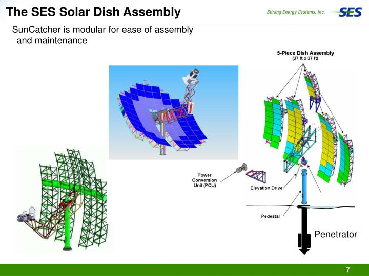 The SES Solar Dish Assembly