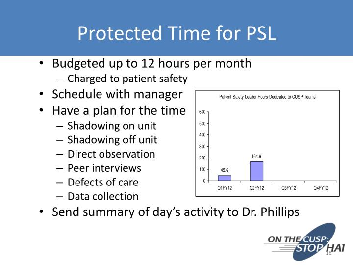 Protected Time for PSL