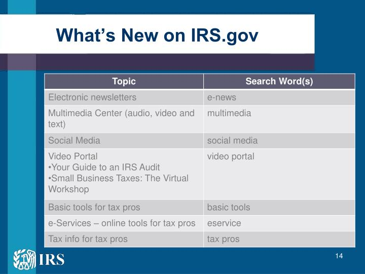 What's New on IRS.gov