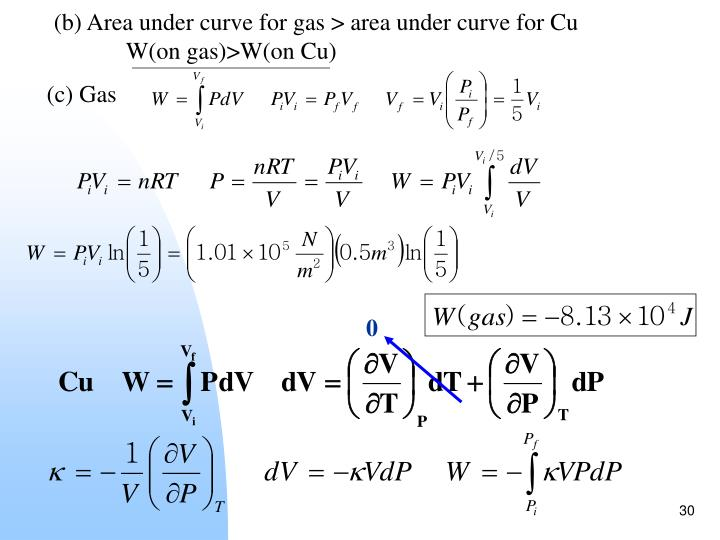 (b) Area under curve for gas > area under curve for Cu