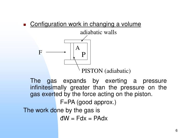 Configuration work in changing a volume