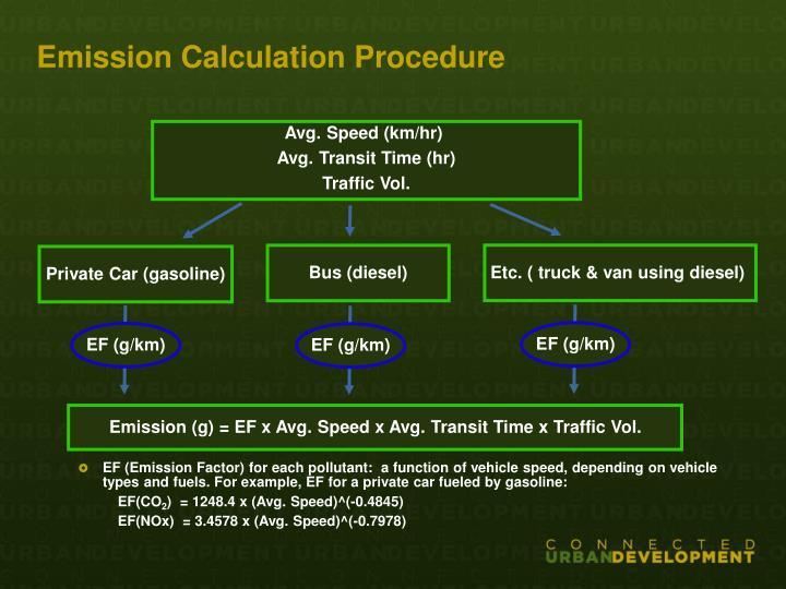 Emission Calculation Procedure