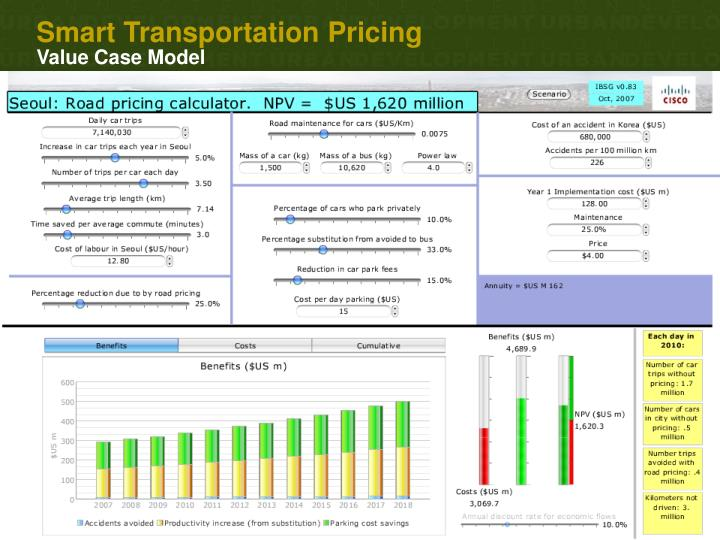 Smart Transportation Pricing