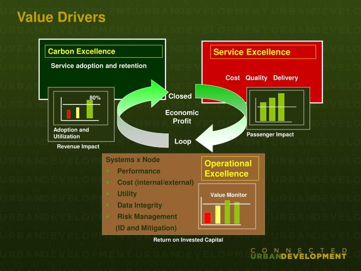 Carbon Excellence