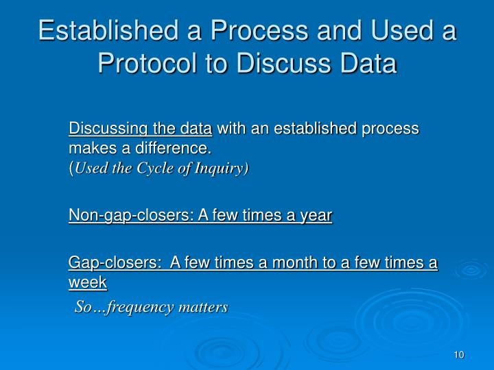 Established a Process and Used a Protocol to Discuss Data