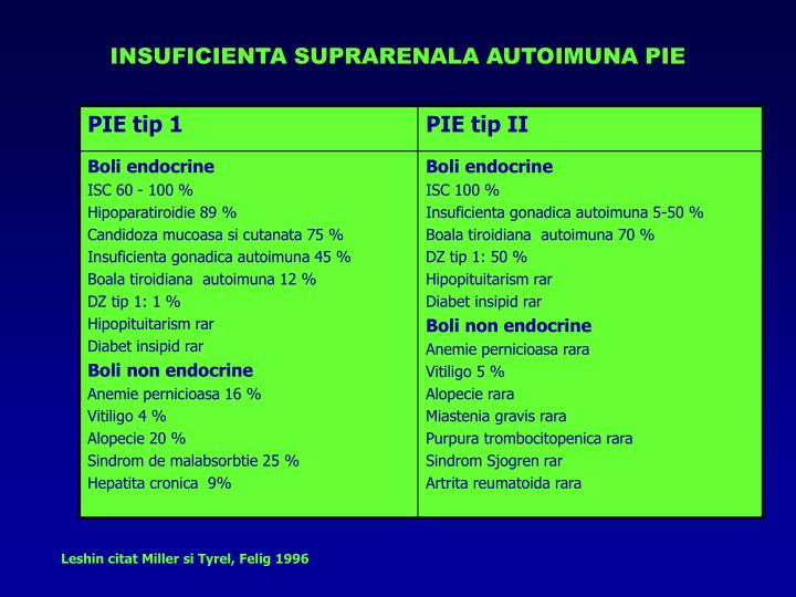 INSUFICIENTA SUPRARENALA AUTOIMUNA PIE