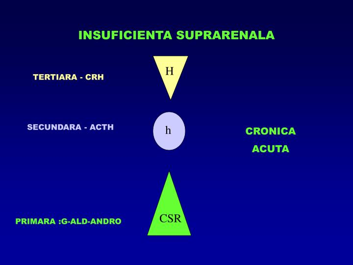 INSUFICIENTA SUPRARENALA