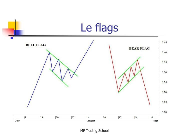 Le flags
