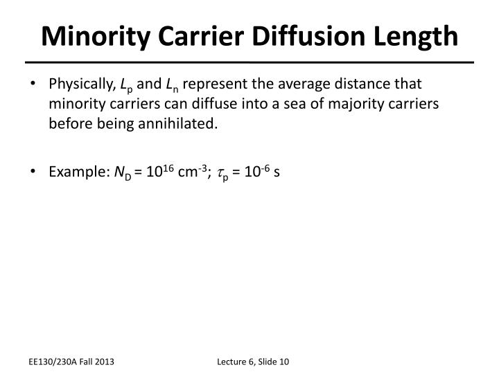 Minority Carrier Diffusion Length
