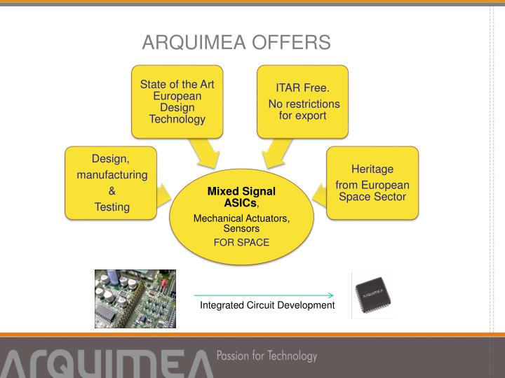 ARQUIMEA OFFERS