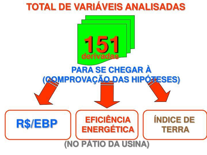 TOTAL DE VARIÁVEIS ANALISADAS