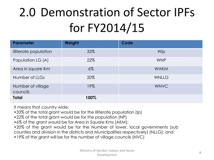 2.0Demonstration of Sector IPFs for FY2014/15