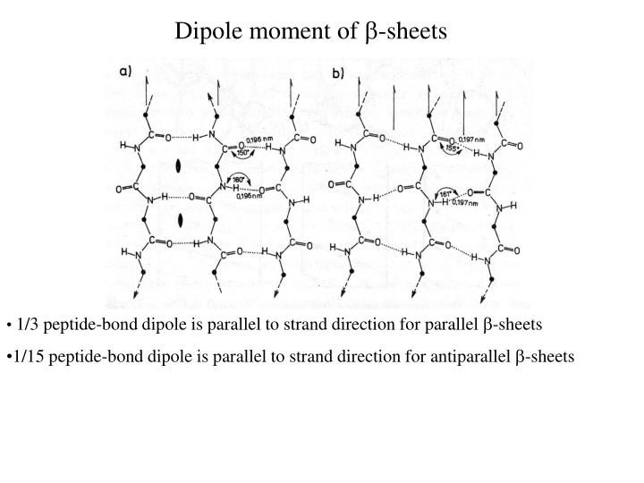 Dipole moment of
