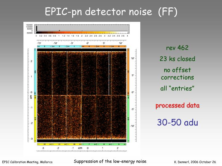 EPIC-pn detector noise  (FF)
