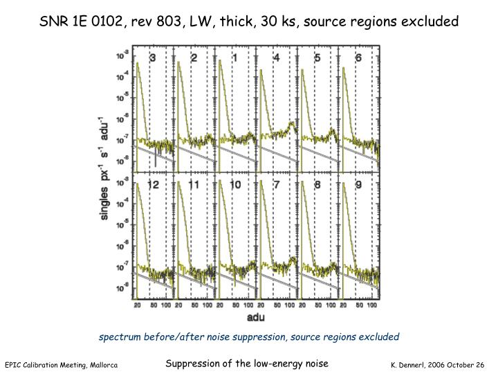 SNR 1E 0102, rev 803, LW, thick, 30 ks, source regions excluded