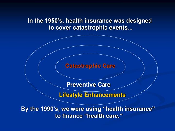 In the 1950's, health insurance was designed