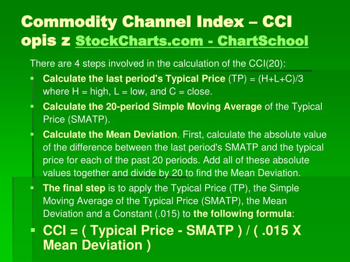 Commodity Channel Index – CCI