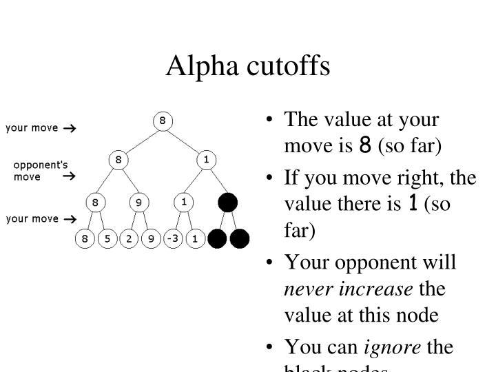 Alpha cutoffs