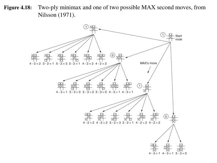Figure 4.18: