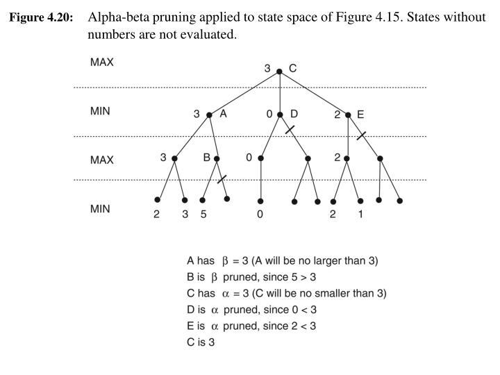 Figure 4.20: