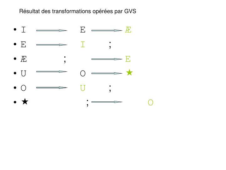 Résultat des transformations opérées par GVS
