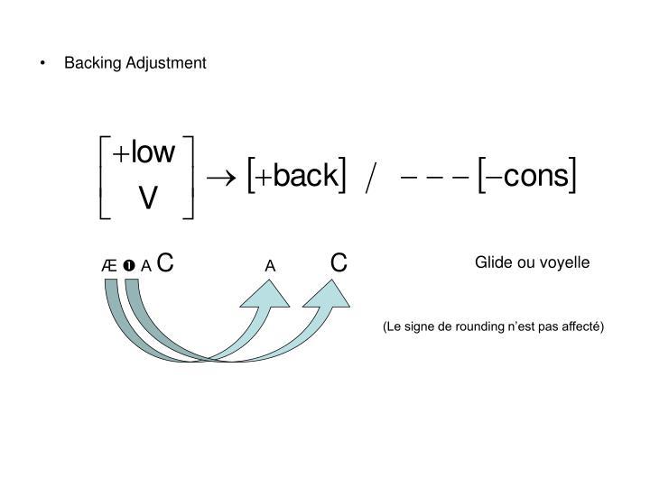 Backing Adjustment