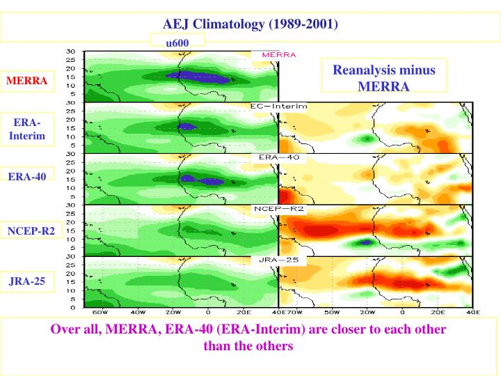 AEJ Climatology (1989-2001)