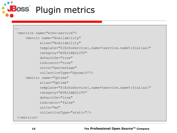 Plugin metrics