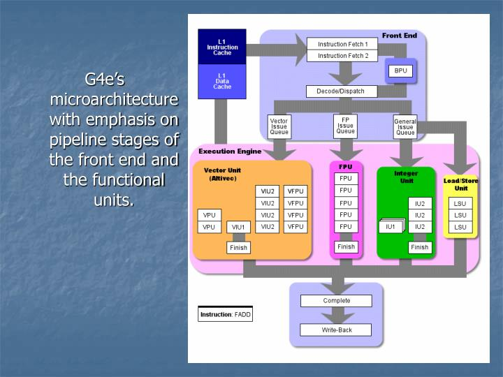 G4e's microarchitecture with emphasis on pipeline stages of the front end and the functional units.
