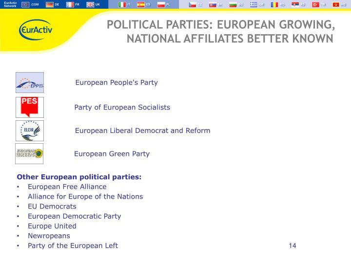 POLITICAL PARTIES: EUROPEAN GROWING,