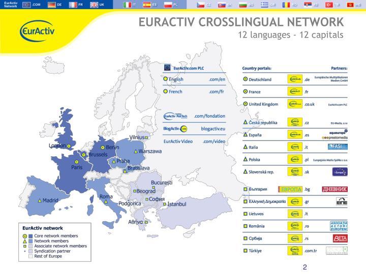 EURACTIV CROSSLINGUAL NETWORK