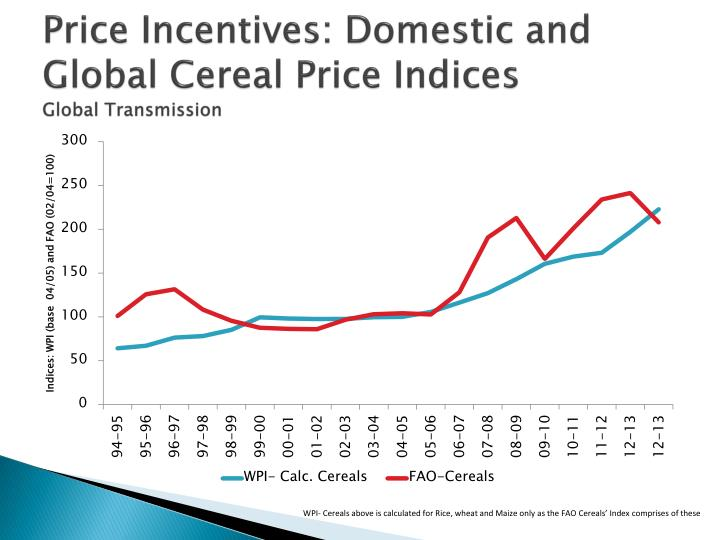 Price Incentives: Domestic and Global Cereal Price Indices