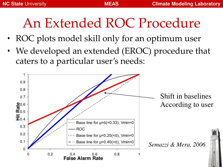 An Extended ROC Procedure