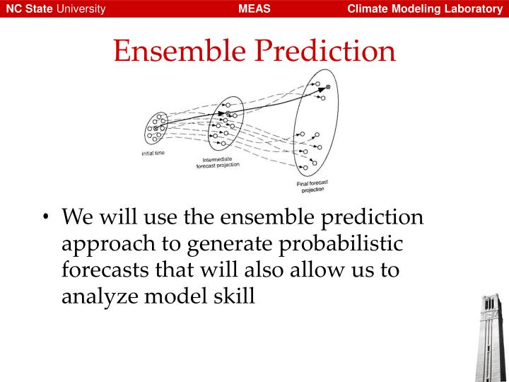 Ensemble Prediction