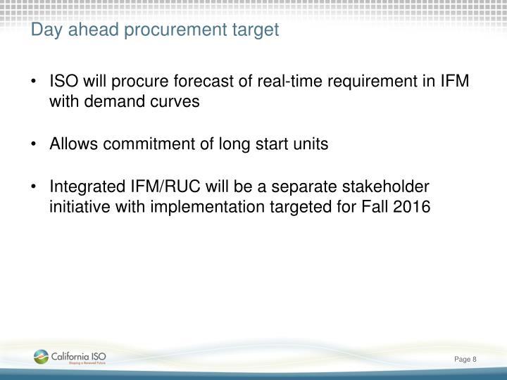 Day ahead procurement target