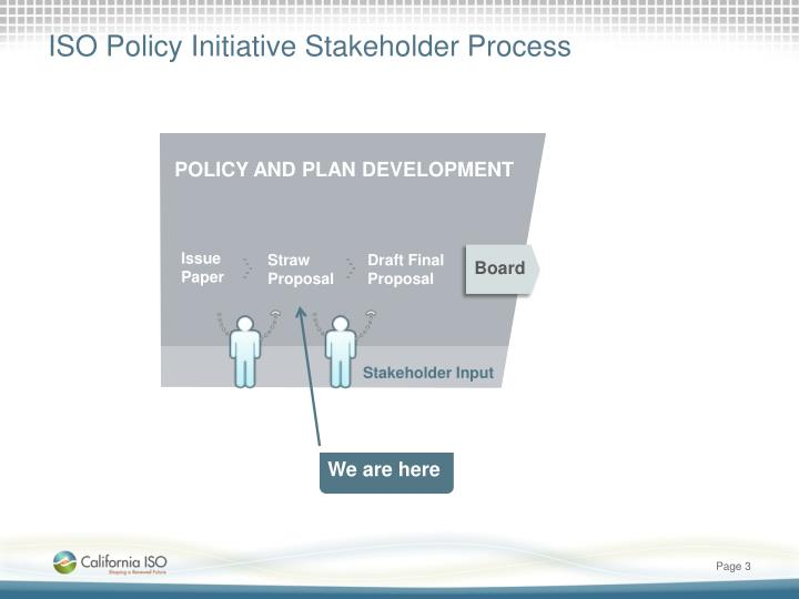 ISO Policy Initiative Stakeholder Process
