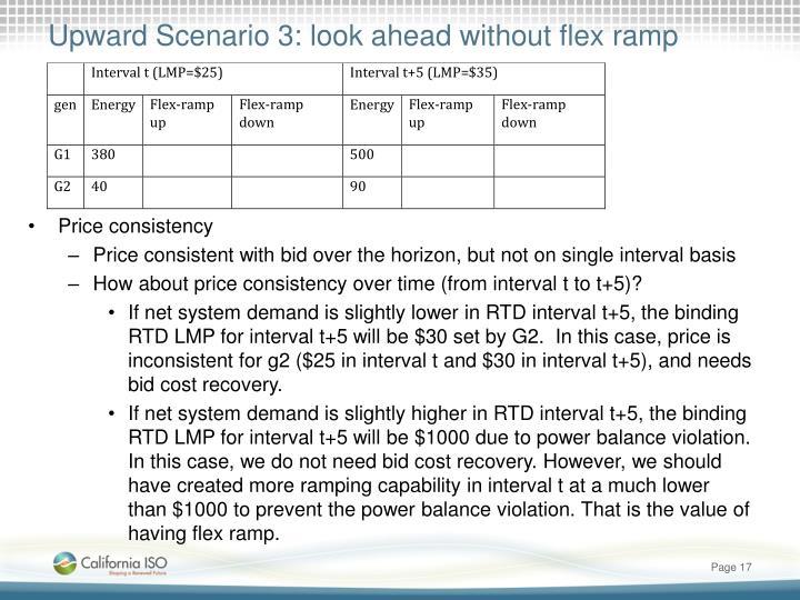 Upward Scenario 3: look ahead without flex ramp